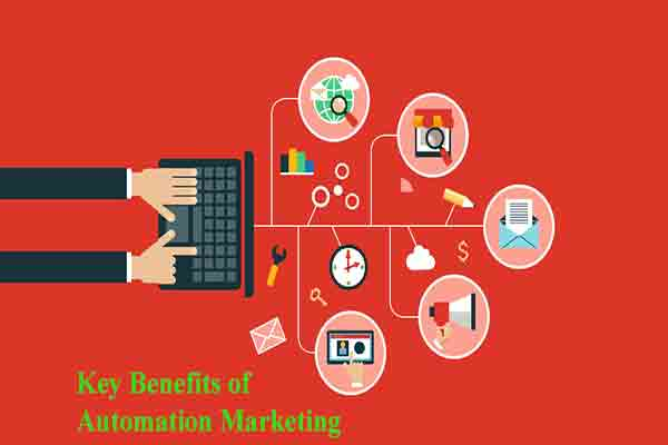 Key Benefits of Automation Marketing